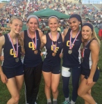 Track-Field-State-Qualifiers